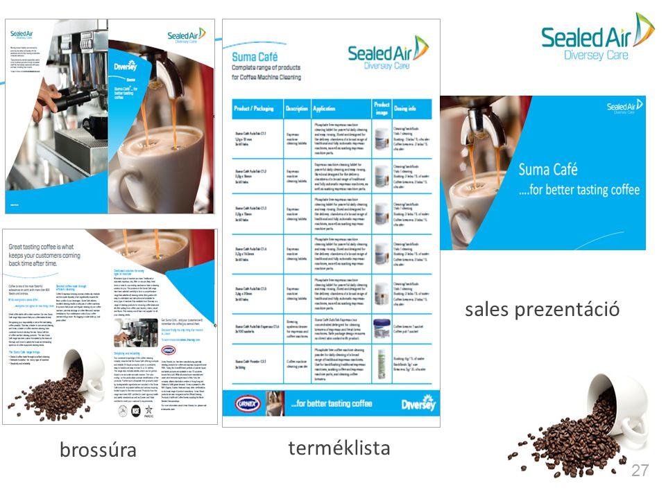 27 Method cards Traffic light PIS brossúra terméklista sales prezentáció