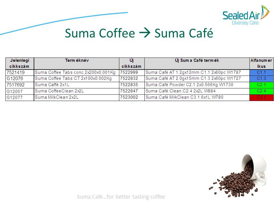 Suma Café…for better tasting coffee Suma Coffee  Suma Café