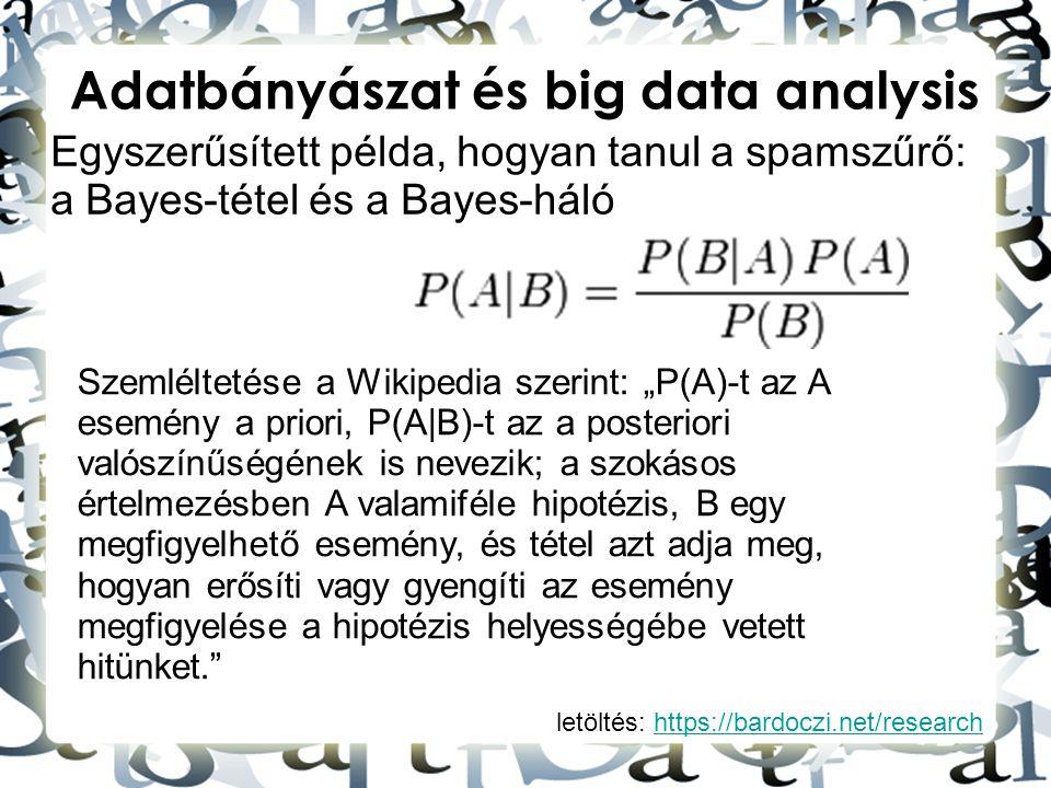 letöltés: https://bardoczi.net/researchhttps://bardoczi.net/research Adatbányászat és big data analysis Egyszerűsített példa, hogyan tanul a spamszűrő