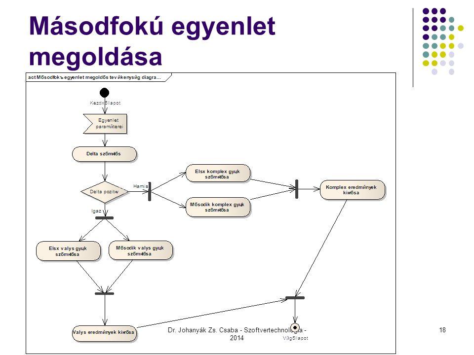 Dr. Johanyák Zs. Csaba - Szoftvertechnológia - 2014 Másodfokú egyenlet megoldása 18