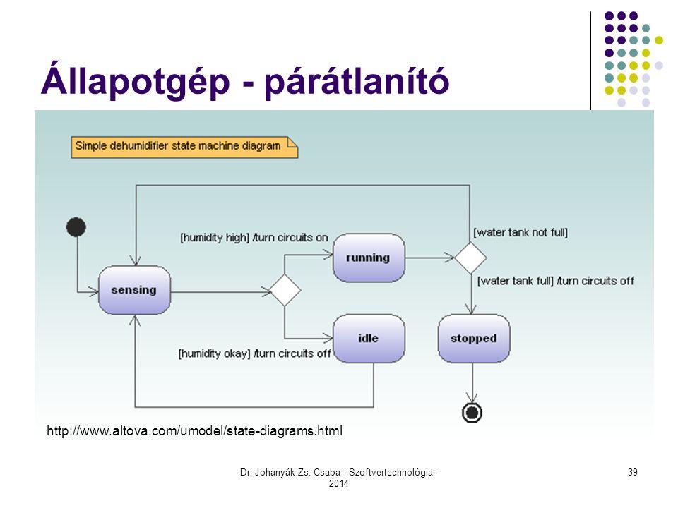 Állapotgép - párátlanító Dr. Johanyák Zs. Csaba - Szoftvertechnológia - 2014 http://www.altova.com/umodel/state-diagrams.html 39
