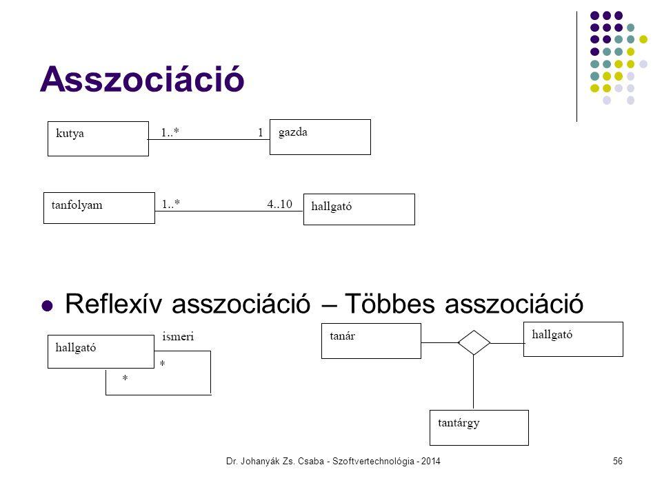 Dr. Johanyák Zs. Csaba - Szoftvertechnológia - 2014 Asszociáció Reflexív asszociáció – Többes asszociáció 56