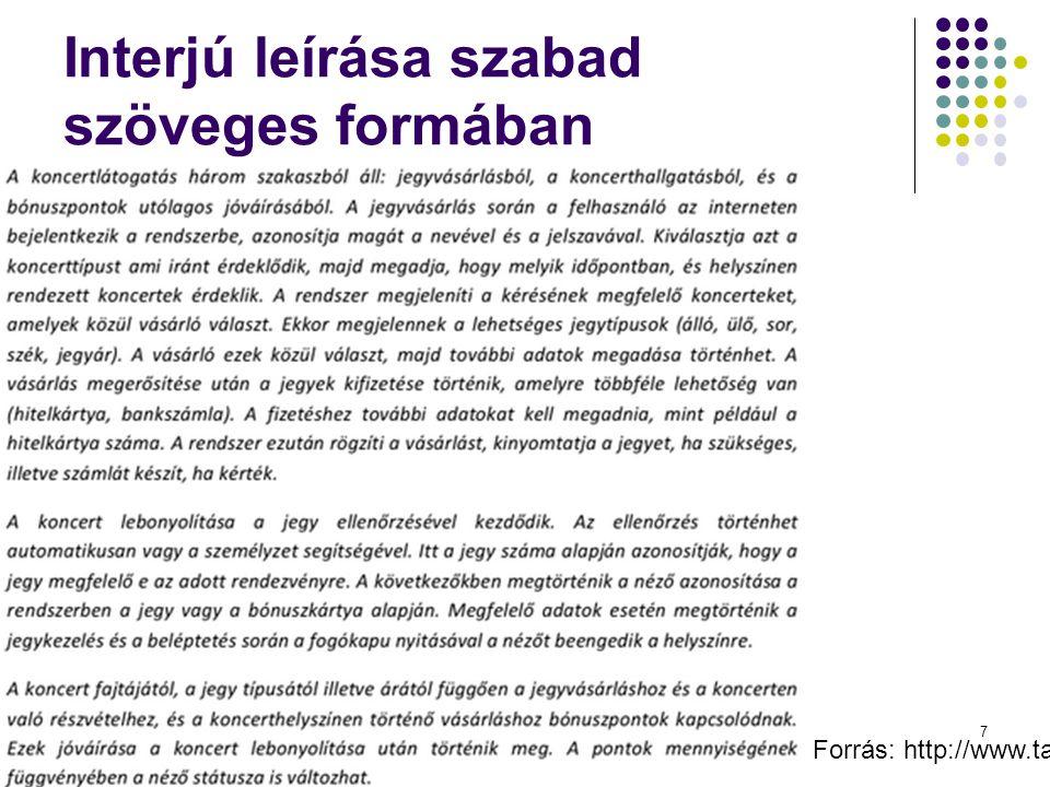 Interjú leírása strukturált szövegként Forrás:http://www.tankon yvtar.hu/hu/tartalom/tam op425/0008_tarcali/Tarc zali_UML_diagramok_18 _18.html Dr.