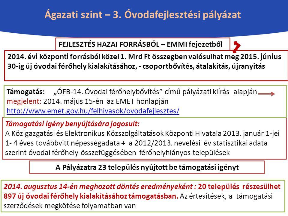 FEJLESZTÉS HAZAI FORRÁSBÓL – EMMI fejezetből 2014. évi központi forrásból közel 1. Mrd Ft összegben valósulhat meg 2015. június 30-ig új óvodai férőhe