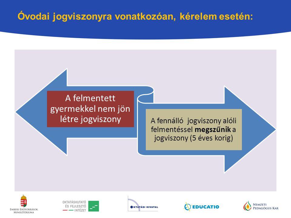 Óvodai jogviszonyra vonatkozóan, kérelem esetén: A felmentett gyermekkel nem jön létre jogviszony A fennálló jogviszony alóli felmentéssel megszűnik a