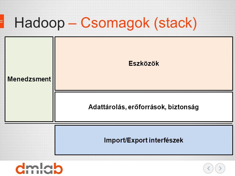 Hadoop – Csomagok (stack) Adattárolás, erőforrások, biztonság Import/Export interfészek Eszközök Menedzsment