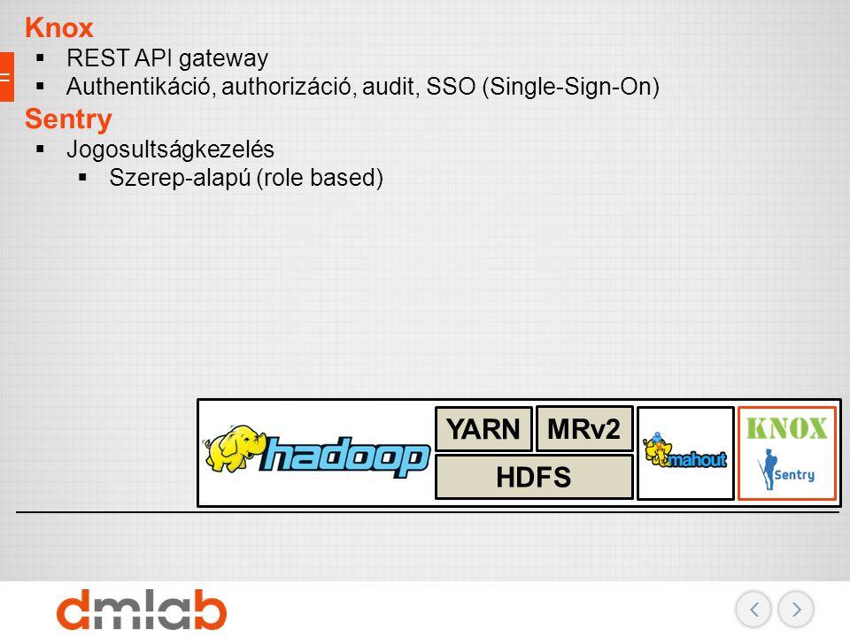 Adattárolás, erőforrások, biztonság Knox  REST API gateway  Authentikáció, authorizáció, audit, SSO (Single-Sign-On) Sentry  Jogosultságkezelés  S