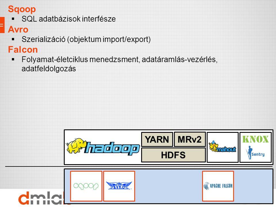 Adattárolás, erőforrások, biztonság Import/Export interfészek HDFS MRv2 YARN Sqoop  SQL adatbázisok interfésze Avro  Szerializáció (objektum import/