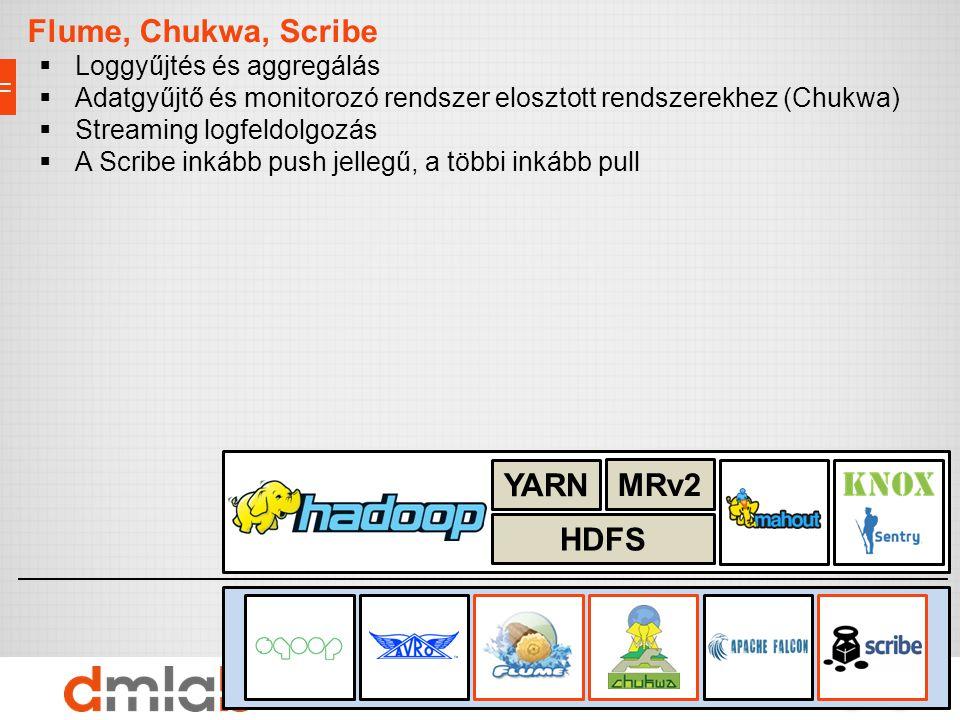 Adattárolás, erőforrások, biztonság Import/Export interfészek Flume, Chukwa, Scribe  Loggyűjtés és aggregálás  Adatgyűjtő és monitorozó rendszer elo