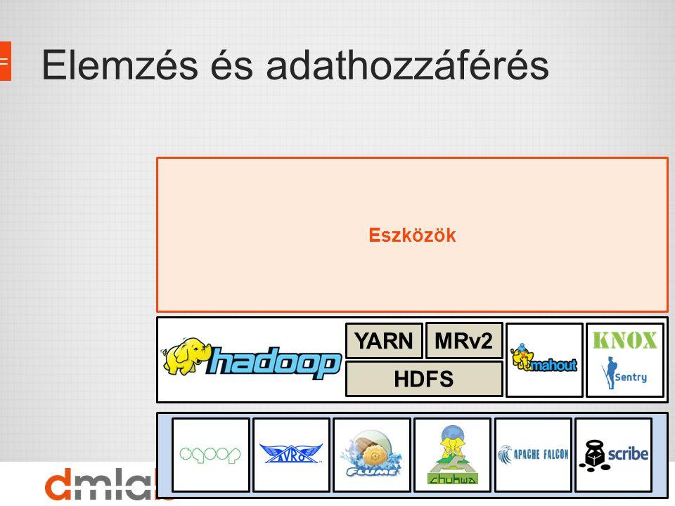 Adattárolás, erőforrások, biztonság Import/Export interfészek Eszközök HDFS MRv2 YARN Elemzés és adathozzáférés