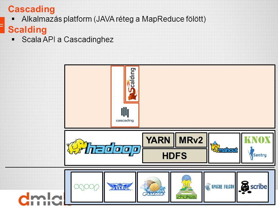 Adattárolás, erőforrások, biztonság Import/Export interfészek Eszközök Cascading  Alkalmazás platform (JAVA réteg a MapReduce fölött) Scalding  Scal
