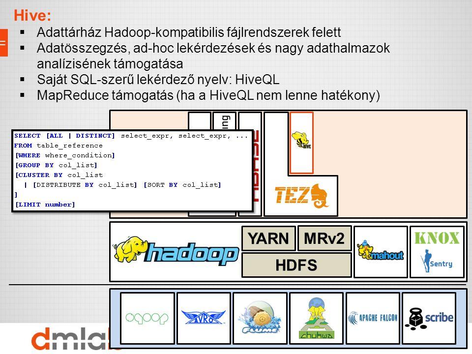 Adattárolás, erőforrások, biztonság Import/Export interfészek Eszközök Hive:  Adattárház Hadoop-kompatibilis fájlrendszerek felett  Adatösszegzés, a