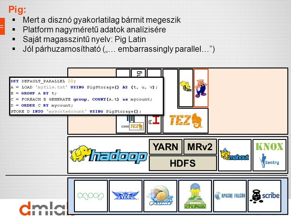 Adattárolás, erőforrások, biztonság Import/Export interfészek Eszközök Pig:  Mert a disznó gyakorlatilag bármit megeszik  Platform nagyméretű adatok