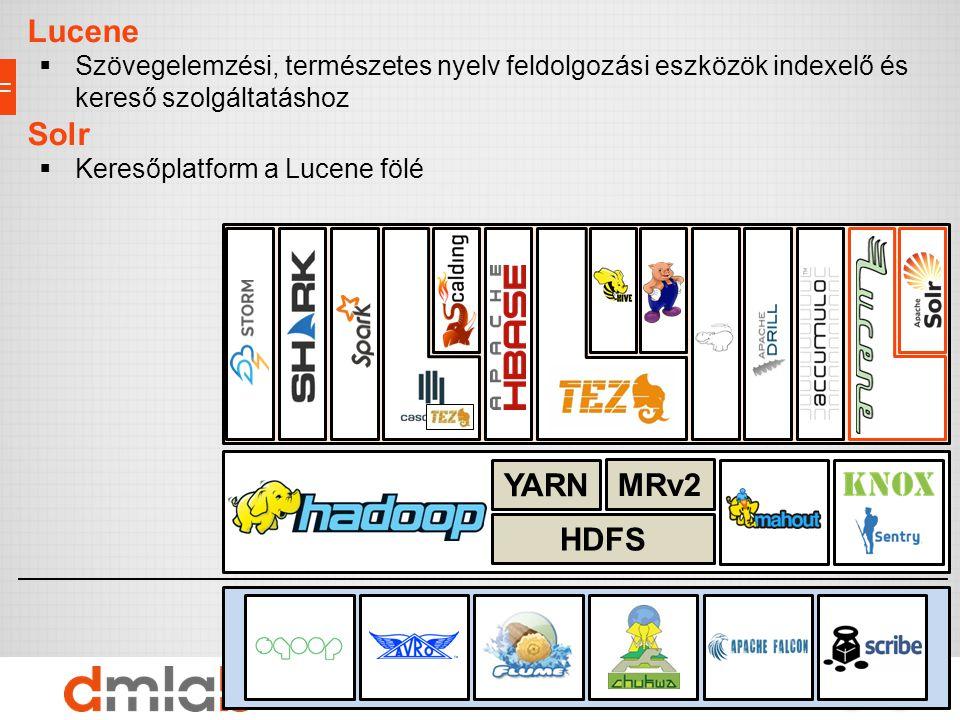 Adattárolás, erőforrások, biztonság Import/Export interfészek Eszközök Lucene  Szövegelemzési, természetes nyelv feldolgozási eszközök indexelő és ke