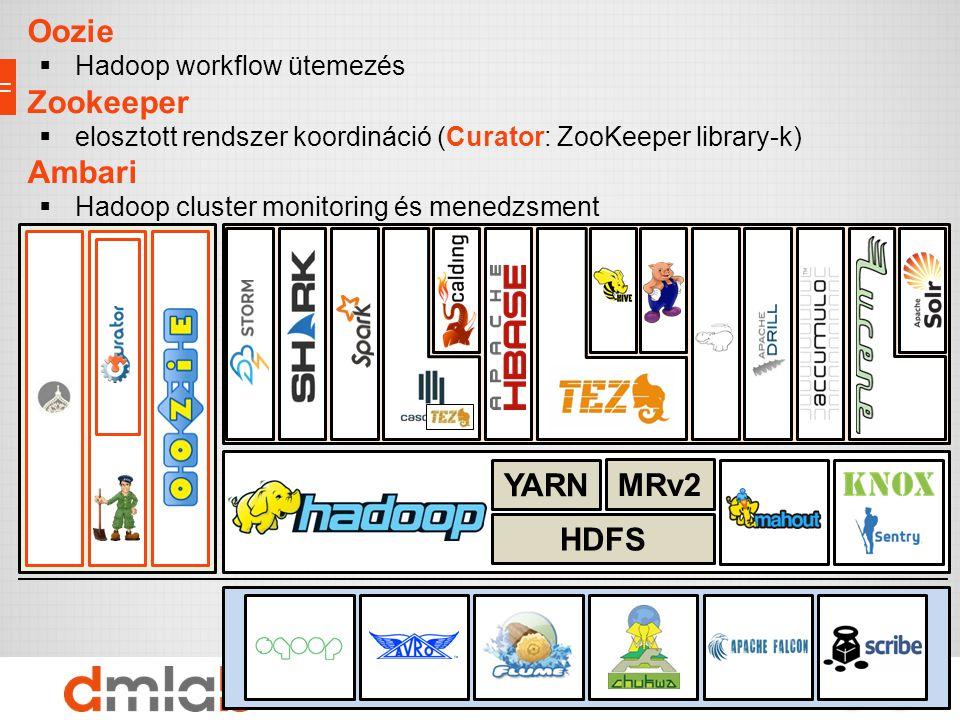 Adattárolás, erőforrások, biztonság Import/Export interfészek Eszközök Menedzsment Oozie  Hadoop workflow ütemezés Zookeeper  elosztott rendszer koo