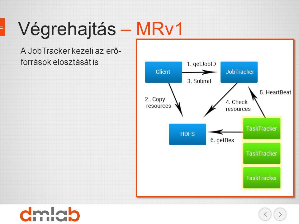 Végrehajtás – MRv1 A JobTracker kezeli az erő- források elosztását is