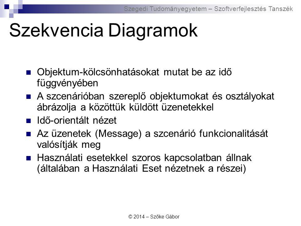 Szegedi Tudományegyetem – Szoftverfejlesztés Tanszék Szekvencia Diagramok Objektum-kölcsönhatásokat mutat be az idő függvényében A szcenárióban szerep