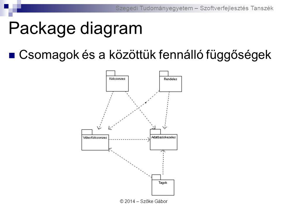Szegedi Tudományegyetem – Szoftverfejlesztés Tanszék Package diagram Csomagok és a közöttük fennálló függőségek © 2014 – Szőke Gábor