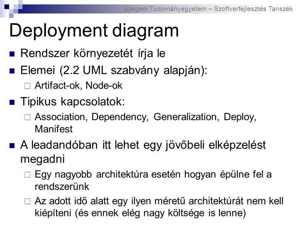 Szegedi Tudományegyetem – Szoftverfejlesztés Tanszék Deployment diagram Rendszer környezetét írja le Elemei (2.2 UML szabvány alapján):  Artifact-ok,