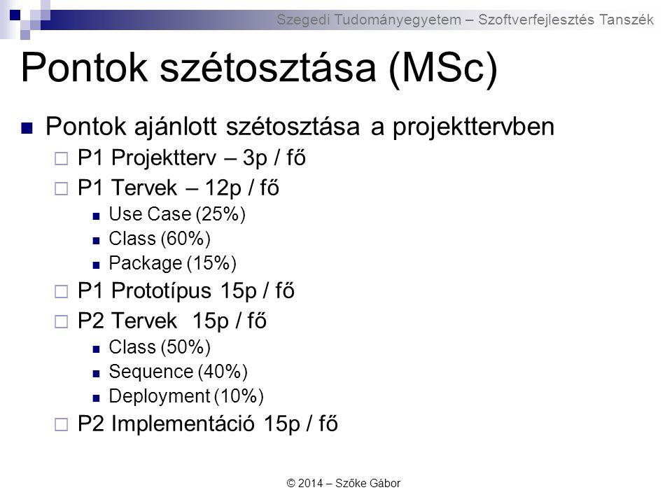 Szegedi Tudományegyetem – Szoftverfejlesztés Tanszék Pontok szétosztása (MSc) Pontok ajánlott szétosztása a projekttervben  P1 Projektterv – 3p / fő