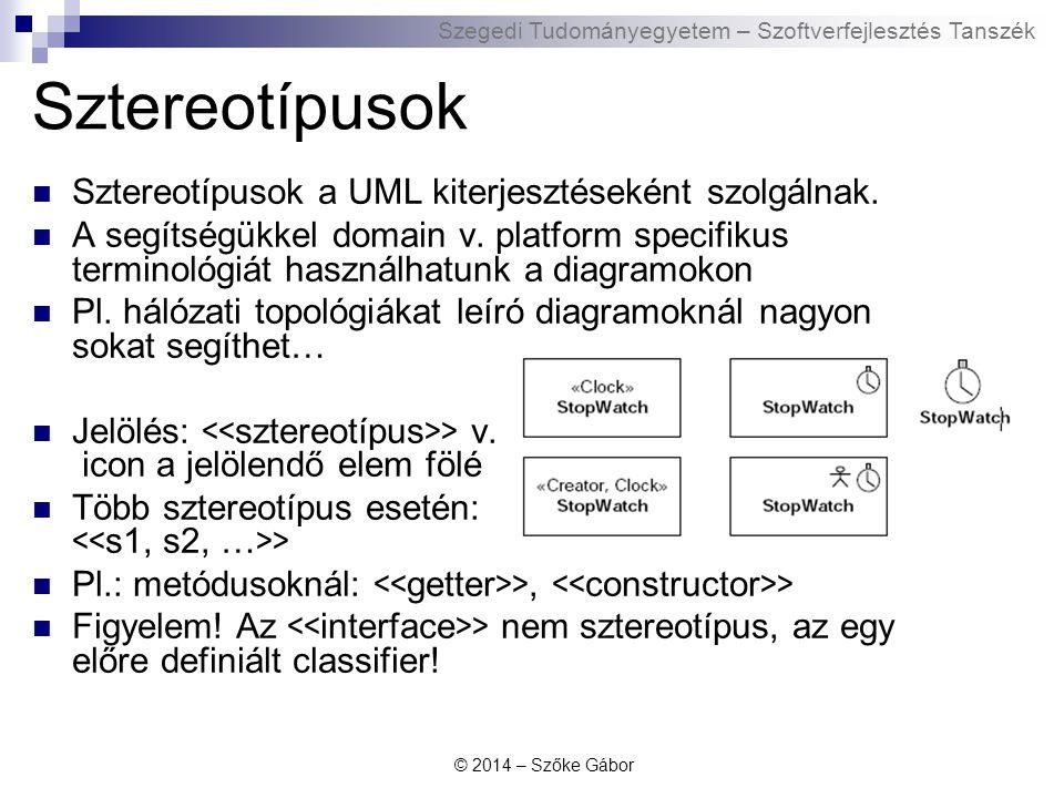 Szegedi Tudományegyetem – Szoftverfejlesztés Tanszék Szekvencia Diagramok Objektum-kölcsönhatásokat mutat be az idő függvényében A szcenárióban szereplő objektumokat és osztályokat ábrázolja a közöttük küldött üzenetekkel Idő-orientált nézet Az üzenetek (Message) a szcenárió funkcionalitását valósítják meg Használati esetekkel szoros kapcsolatban állnak (általában a Használati Eset nézetnek a részei) © 2014 – Szőke Gábor