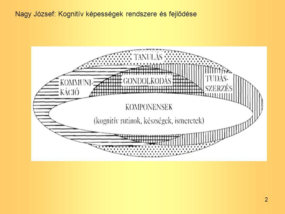 2 Nagy József: Kognitív képességek rendszere és fejlődése