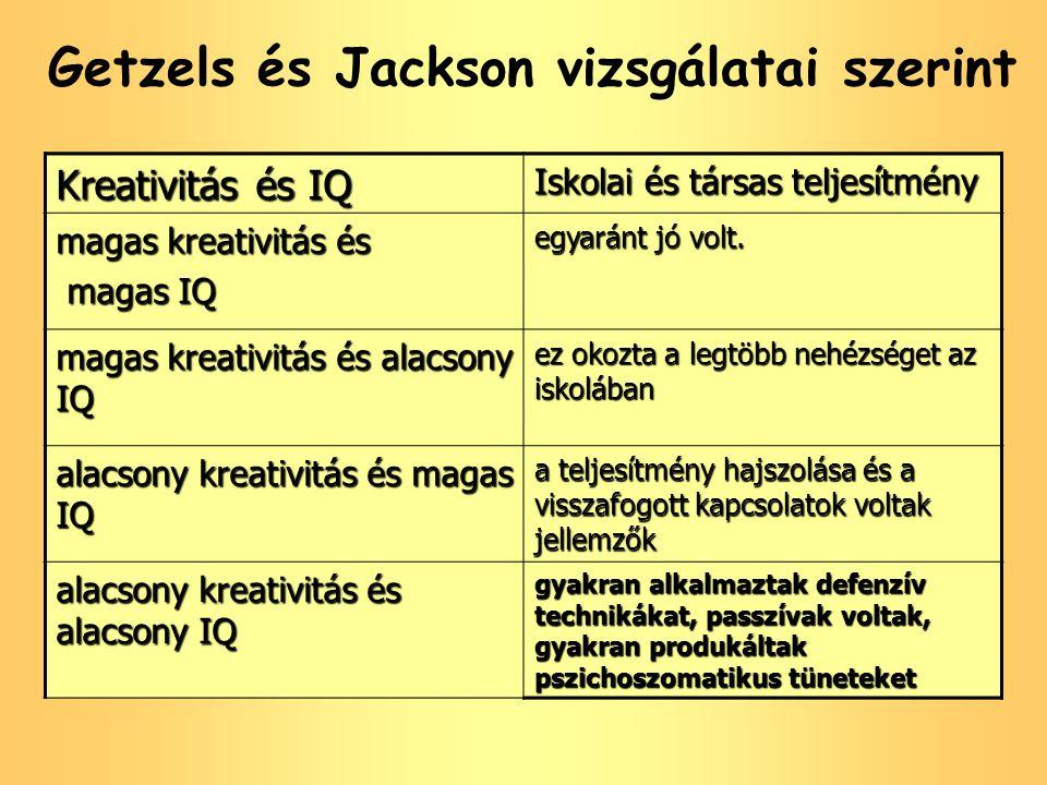 Getzels és Jackson vizsgálatai szerint Kreativitás és IQ Iskolai és társas teljesítmény magas kreativitás és magas IQ magas IQ magas kreativitás és al