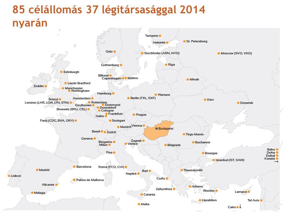 85 célállomás 37 légitársasággal 2014 nyarán 10