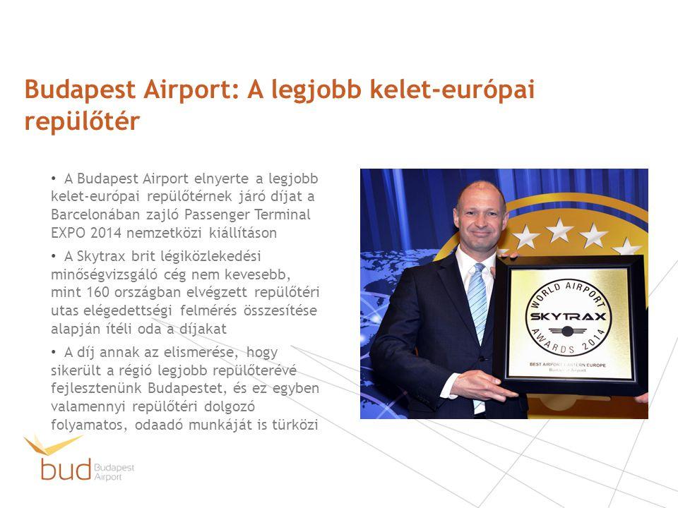 A Budapest Airport elnyerte a legjobb kelet-európai repülőtérnek járó díjat a Barcelonában zajló Passenger Terminal EXPO 2014 nemzetközi kiállításon A