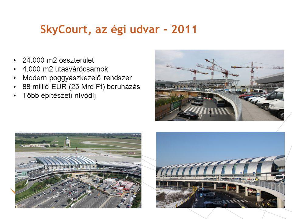SkyCourt, az égi udvar - 2011 24.000 m2 összterület 4.000 m2 utasvárócsarnok Modern poggyászkezelő rendszer 88 millió EUR (25 Mrd Ft) beruházás Több é