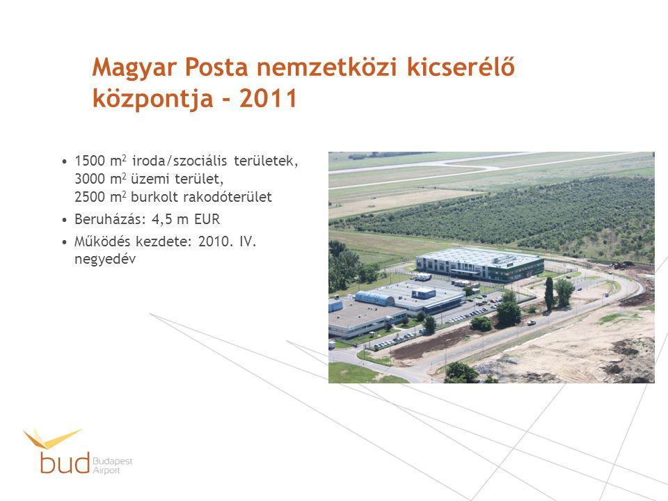 1500 m 2 iroda/szociális területek, 3000 m 2 üzemi terület, 2500 m 2 burkolt rakodóterület Beruházás: 4,5 m EUR Működés kezdete: 2010. IV. negyedév Ma