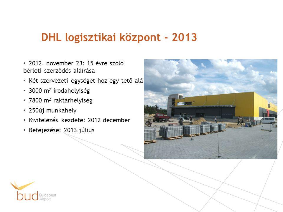 2012. november 23: 15 évre szóló bérleti szerződés aláírása Két szervezeti egységet hoz egy tető alá 3000 m 2 irodahelyiség 7800 m 2 raktárhelyiség 25