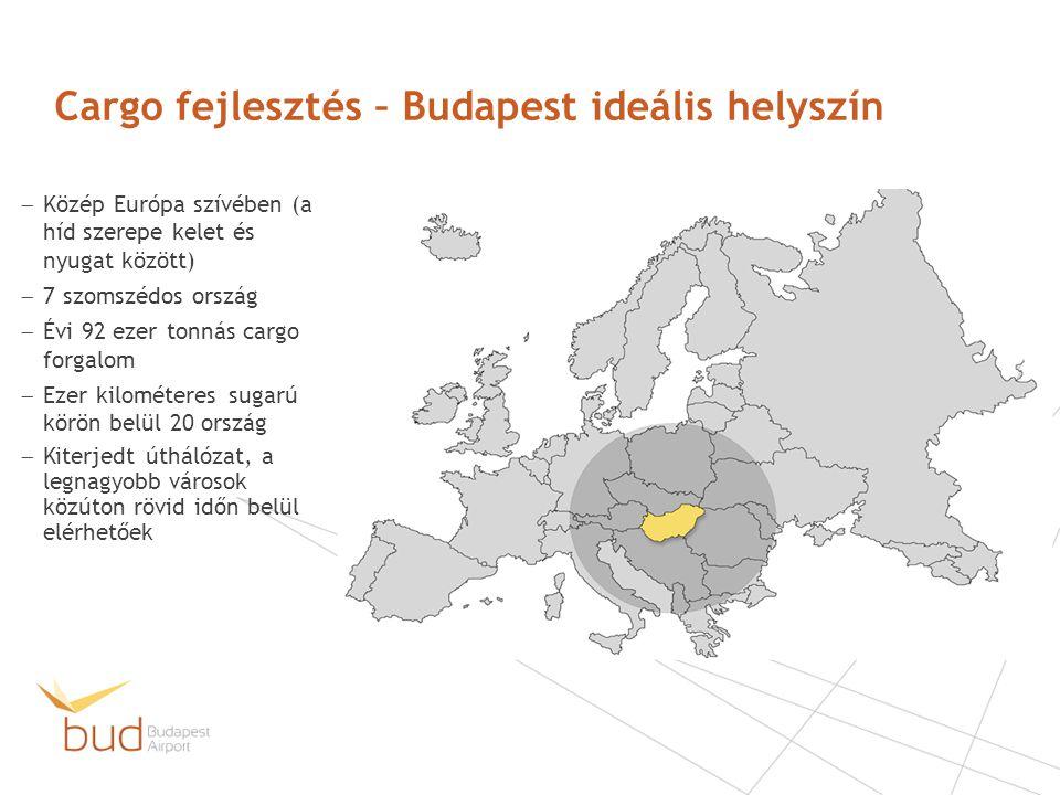 Cargo fejlesztés – Budapest ideális helyszín  Közép Európa szívében (a híd szerepe kelet és nyugat között)  7 szomszédos ország  Évi 92 ezer tonnás