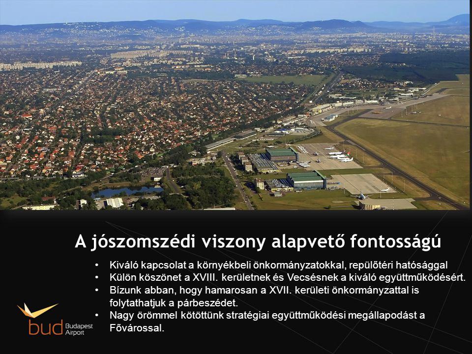 A jószomszédi viszony alapvető fontosságú Kiváló kapcsolat a környékbeli önkormányzatokkal, repülőtéri hatósággal Külön köszönet a XVIII. kerületnek é