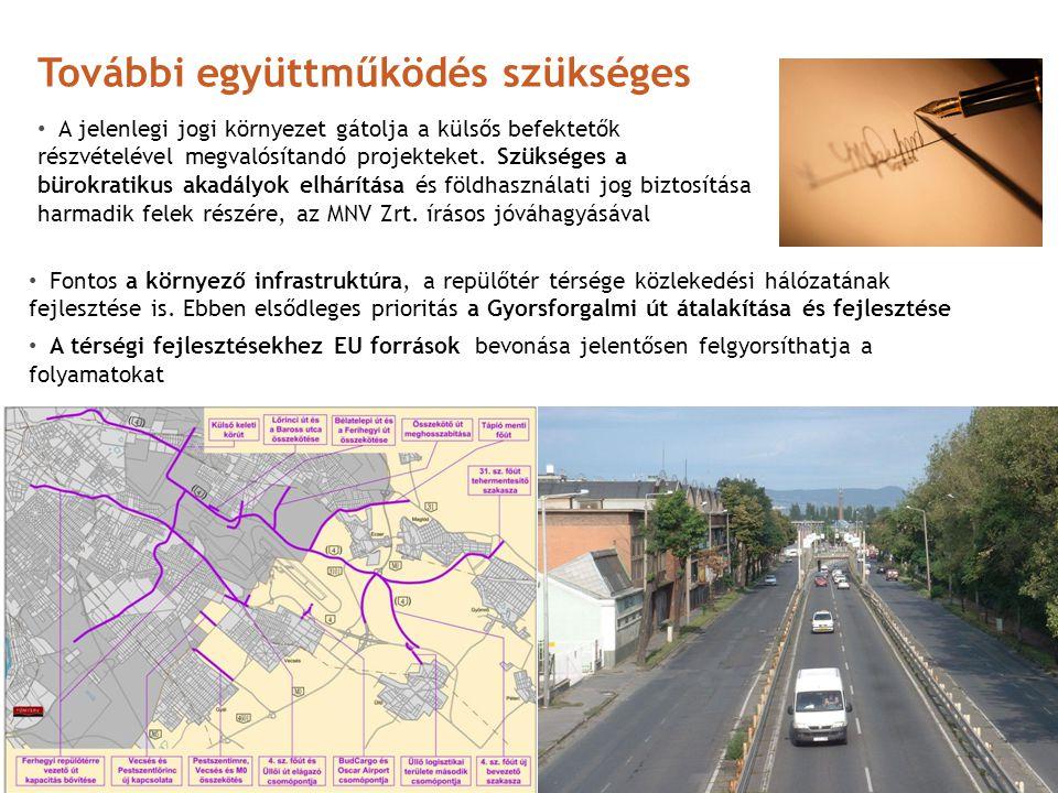 Fontos a környező infrastruktúra, a repülőtér térsége közlekedési hálózatának fejlesztése is. Ebben elsődleges prioritás a Gyorsforgalmi út átalakítás