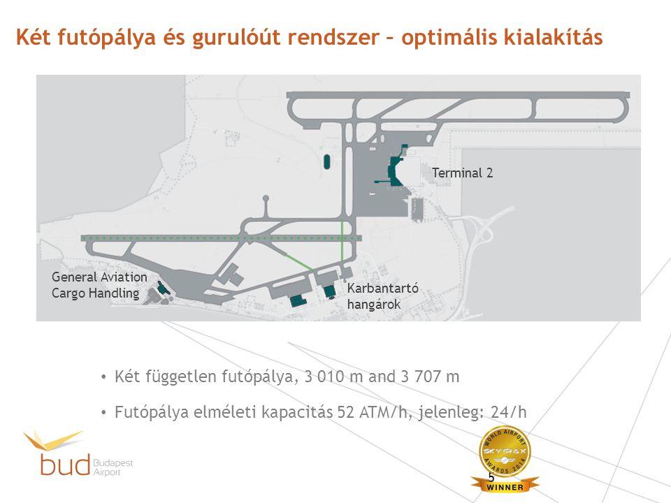 Két futópálya és gurulóút rendszer – optimális kialakítás Két független futópálya, 3 010 m and 3 707 m Futópálya elméleti kapacitás 52 ATM/h, jelenleg