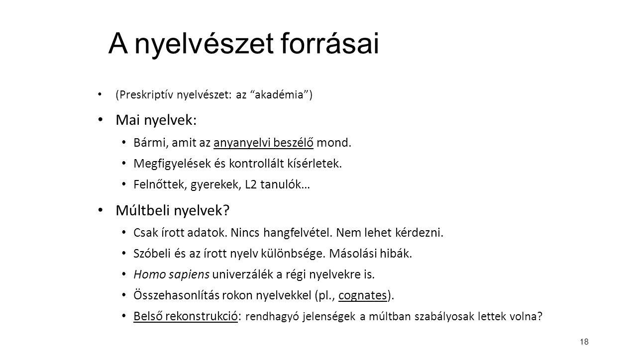 18 A nyelvészet forrásai (Preskriptív nyelvészet: az akadémia ) Mai nyelvek: Bármi, amit az anyanyelvi beszélő mond.