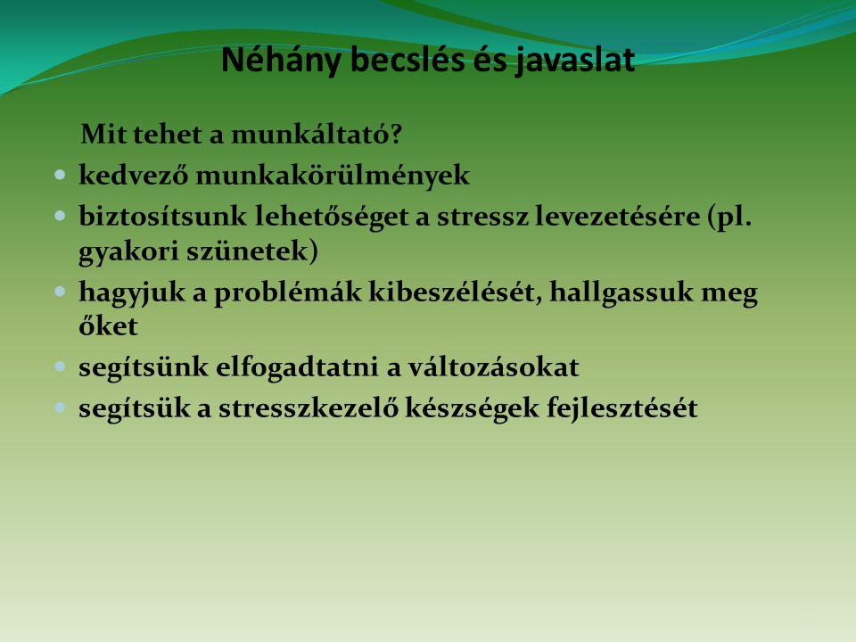 Néhány becslés és javaslat Mit tehet a munkáltató? kedvező munkakörülmények biztosítsunk lehetőséget a stressz levezetésére (pl. gyakori szünetek) hag
