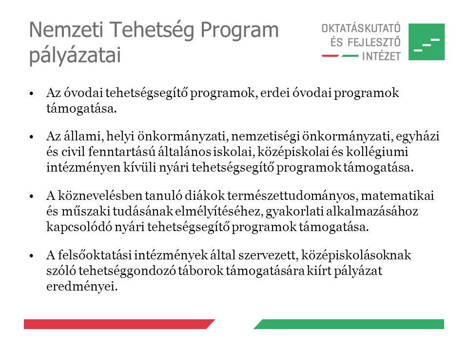Nemzeti Tehetség Program pályázatai Az óvodai tehetségsegítő programok, erdei óvodai programok támogatása. Az állami, helyi önkormányzati, nemzetiségi