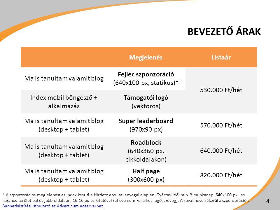MEGJELENÉSI MINTÁK Super leaderboard (970x90 px) Half page (300x600 px) Roadblock (640x360 px) 5