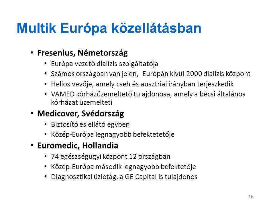 Multik Európa közellátásban Fresenius, Németország Európa vezető dialízis szolgáltatója Számos országban van jelen, Európán kívül 2000 dialízis közpon