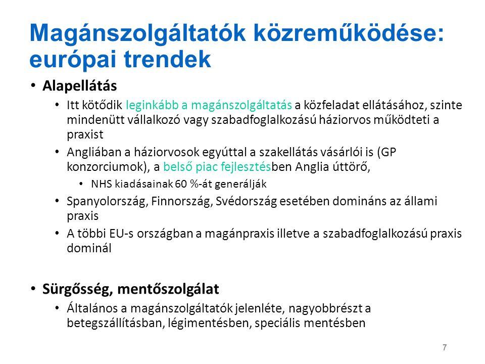 Magánszolgáltatók közreműködése: európai trendek Járóbeteg szakellátás Cél: várólisták megszüntetése Általában elfogadott a közfinanszírozott magánpraxis, de mértéke eltér az állami és a társadalombiztosítási rendszerekben Tendencia az egynapos sebészetek, diagnosztika privatizációja Fekvőbeteg ellátás Nagy eltérések Állami egészségügy észak, 10 % körüli a magánszolgáltatók részesedése Állami egészségügy dél, 25-30 % a részesedés Társadalombiztosítás nyugat, akár 40-50 % Társadalombiztosítás kelet, 10 % alatt 8