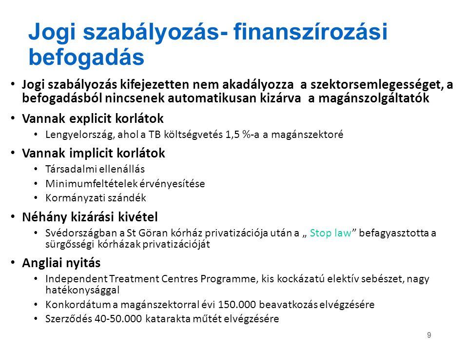 """Véleménykülönbség a privatizáció körül Anglia Az egészségügyi miniszter: a privatizáció a betegek nagyobb választásáról, a minőség javulásáról és az erősebb kontrolról szól Civilek: ez a profitról szól, fel kell erre hívni az orvosok és a betegek figyelmét Svédország A magánszolgáltatók költségcsökkentése a profitot szolgálja, nem a betegek érdekeit (felnőtt pelenkák lemérése, hogy fér-e még bele több…) Az emberek nem tudják megemészteni, hogy az ő gyógyulásuk a profitról szól A stockholmi St Göran korház privatizálása: Angliában akkor adtak el kórházat ha pénzügyi válságba került, Svédországban a legjobbat adták el Capio Holding a St Göran üzemeltetője: """"a legjobból még jobbat csinálunk , a profit ösztönzi a munkavégzést, nem az altruizmus ( a holding elnöke) Az adófizetők pénzét szivattyúzzák ki (Nordic Capital pere) 10"""