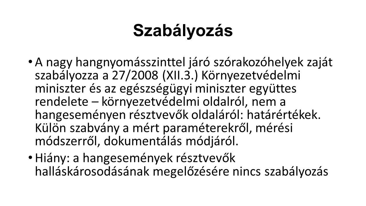 Szabályozás A nagy hangnyomásszinttel járó szórakozóhelyek zaját szabályozza a 27/2008 (XII.3.) Környezetvédelmi miniszter és az egészségügyi miniszter együttes rendelete – környezetvédelmi oldalról, nem a hangeseményen résztvevők oldaláról: határértékek.