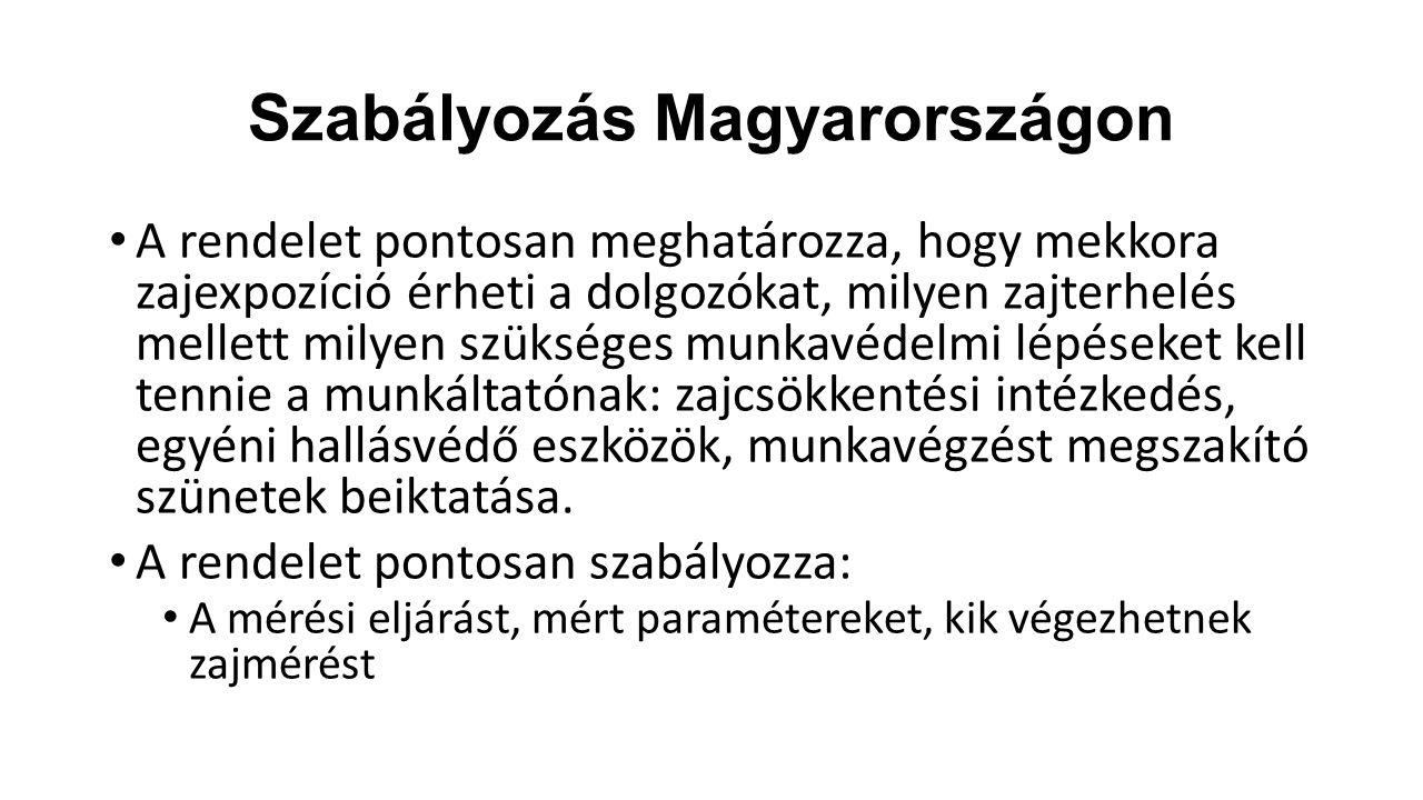 Szabályozás Magyarországon A rendelet pontosan meghatározza, hogy mekkora zajexpozíció érheti a dolgozókat, milyen zajterhelés mellett milyen szüksége