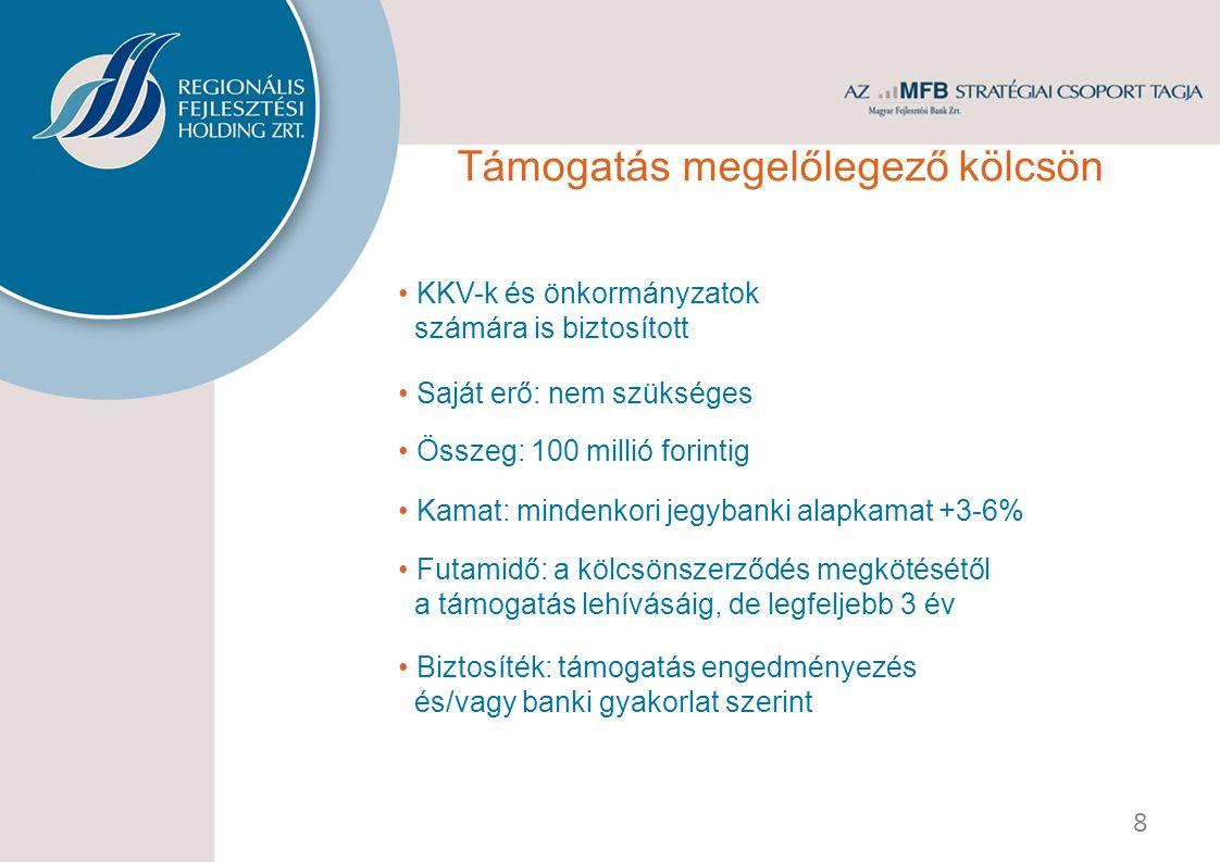 KKV-k és önkormányzatok számára is biztosított Összeg: 100 millió forintig Kamat: mindenkori jegybanki alapkamat +3-6% Futamidő: a kölcsönszerződés me