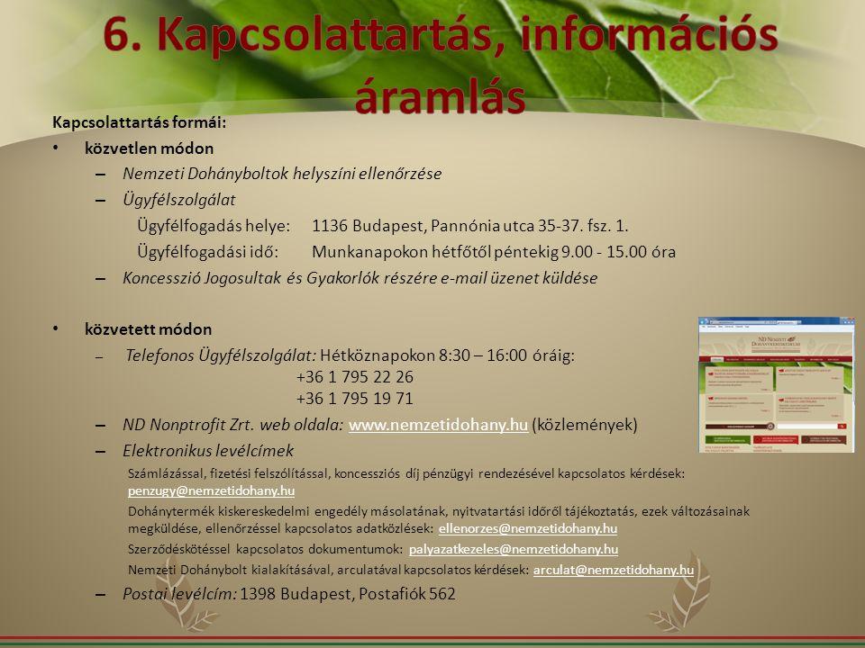 Kapcsolattartás formái: közvetlen módon – Nemzeti Dohányboltok helyszíni ellenőrzése – Ügyfélszolgálat Ügyfélfogadás helye: 1136 Budapest, Pannónia ut
