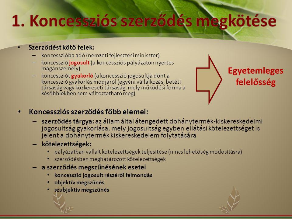 Szerződést kötő felek: – koncesszióba adó (nemzeti fejlesztési miniszter) – koncesszió jogosult (a koncessziós pályázaton nyertes magánszemély) – konc