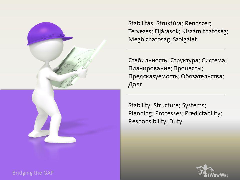 Bridging the GAP Stability; Structure; Systems; Planning; Processes; Predictability; Responsibility; Duty Стабильность; Структура; Система; Планирование; Процессы; Предсказуемость; Обязательства; Долг Stabilitás; Struktúra; Rendszer; Tervezés; Eljárások; Kiszámíthatóság; Megbizhatóság; Szolgálat