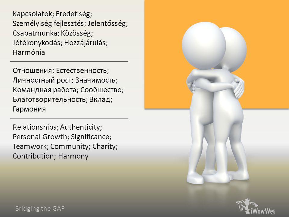 Bridging the GAP Relationships; Authenticity; Personal Growth; Significance; Teamwork; Community; Charity; Contribution; Harmony Отношения; Естественность; Личностный рост; Значимость; Командная работа; Сообщество; Благотворительность; Вклад; Гармония Kapcsolatok; Eredetiség; Személyiség fejlesztés; Jelentősség; Csapatmunka; Közösség; Jótékonykodás; Hozzájárulás; Harmónia